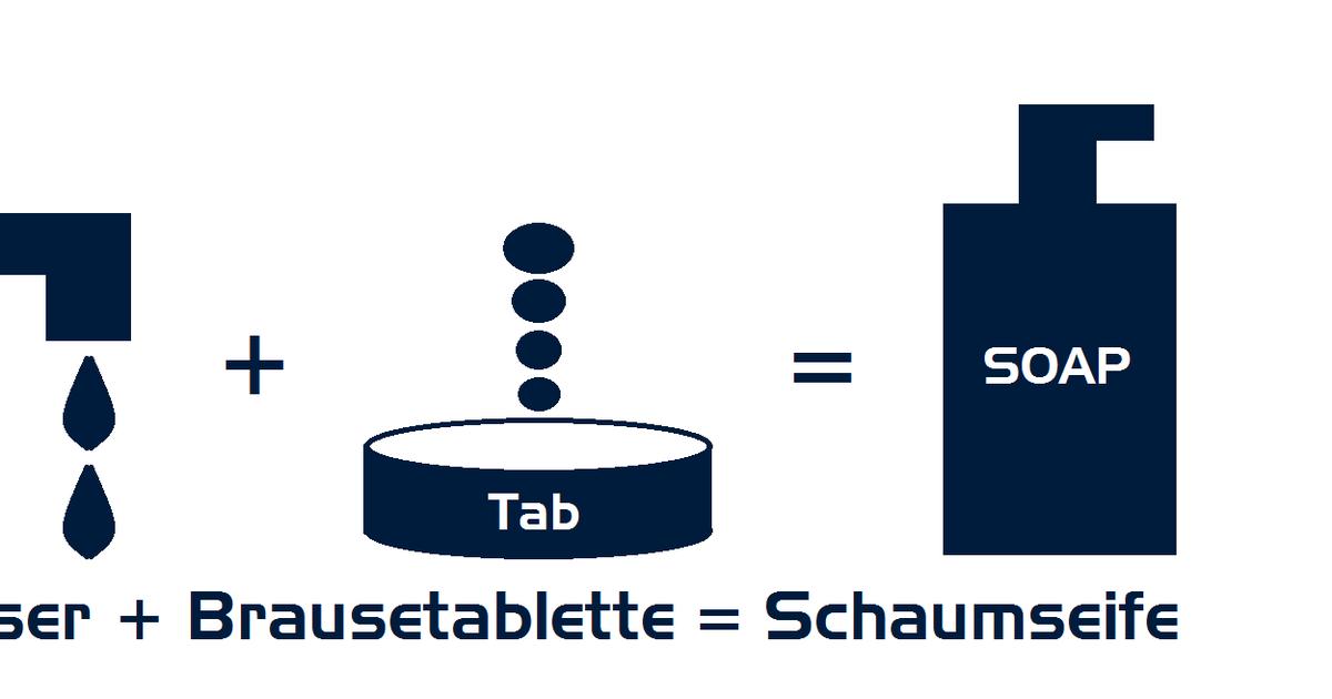 Zero Waste Schaumseife | LAKESIDE